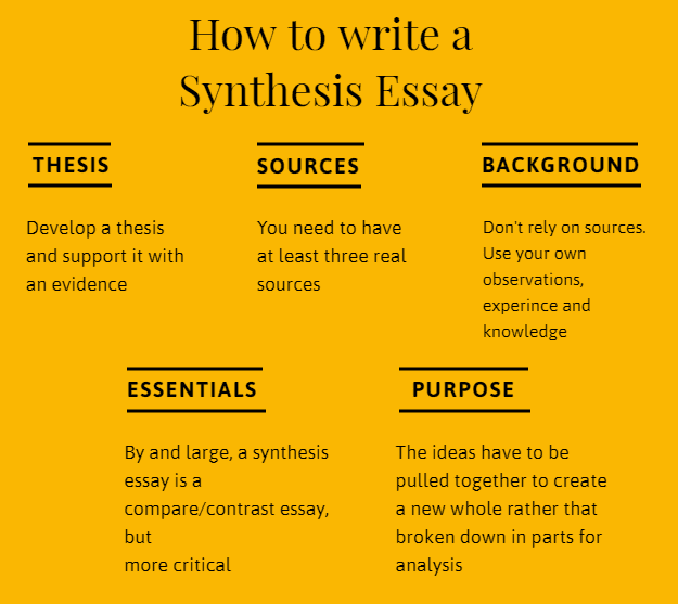 A Modest Proposal Ideas For Essays  Essay On Business also College Life Essays  Synthesis Essay Examples Which Will Inspire You  College Vs High School Essay