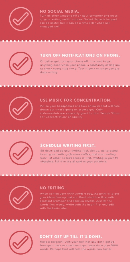 6 tips to write 1000 word essay
